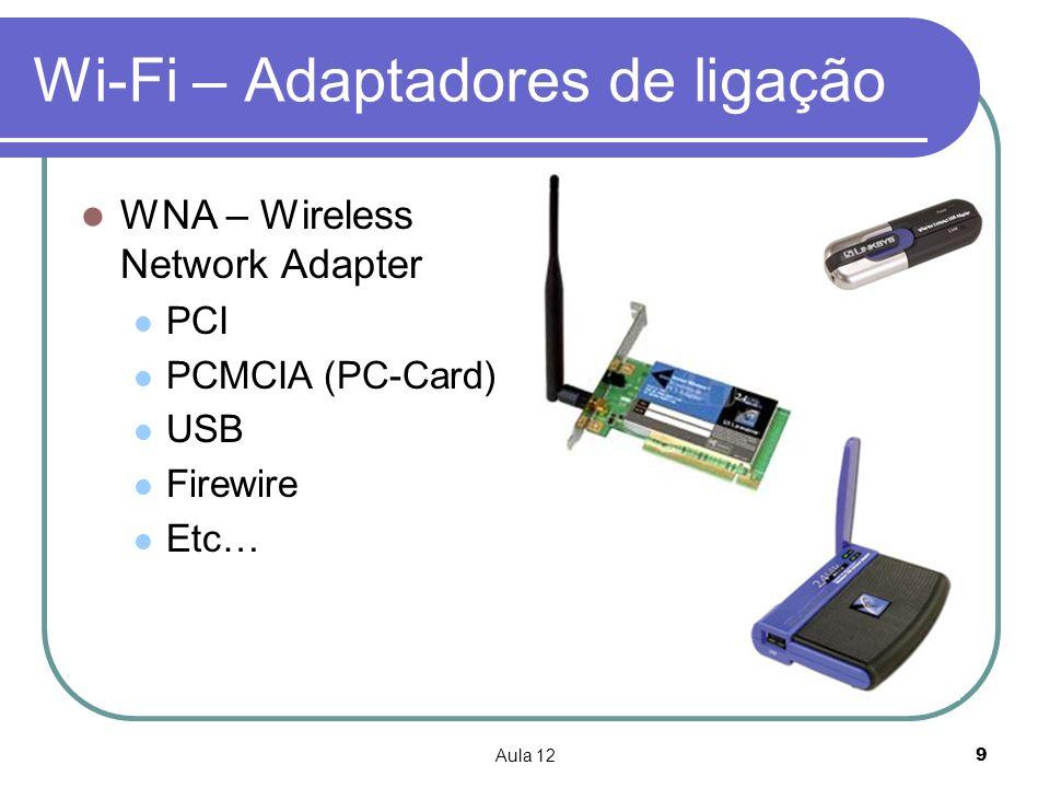 Wi-Fi – Adaptadores de ligação