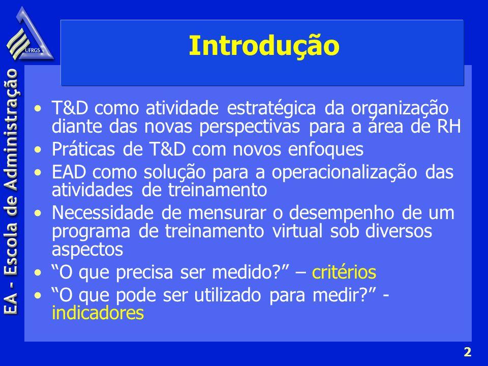 Introdução T&D como atividade estratégica da organização diante das novas perspectivas para a área de RH.