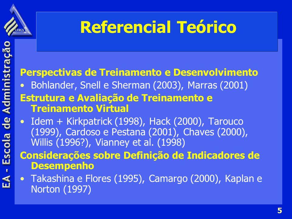 Referencial Teórico Perspectivas de Treinamento e Desenvolvimento