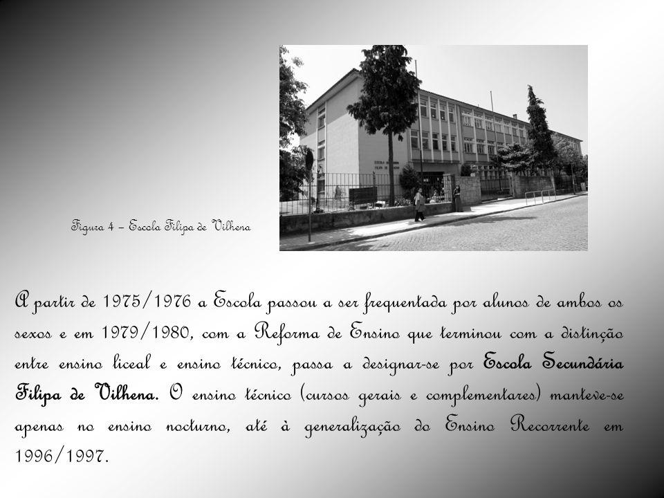 Figura 4 – Escola Filipa de Vilhena