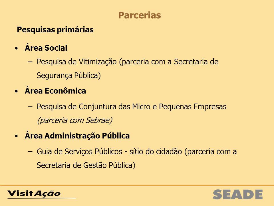 Parcerias Pesquisas primárias Área Social