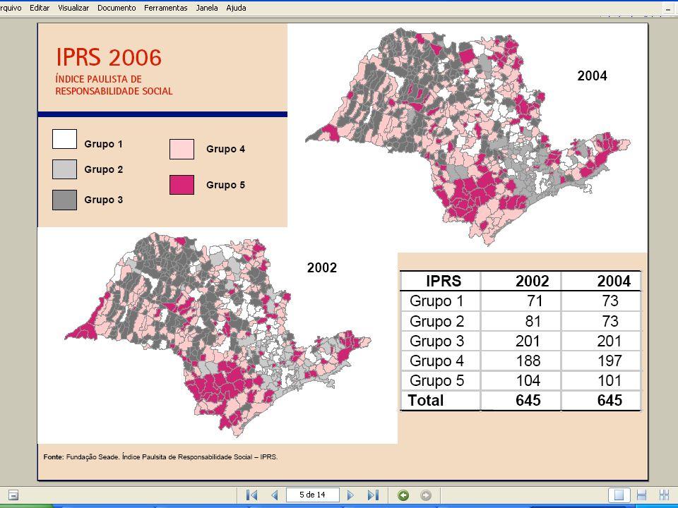 IPRS 2002 Fonte: Fundação SEADE. Índice Paulsita de Responsabilidade Social - IPRS.