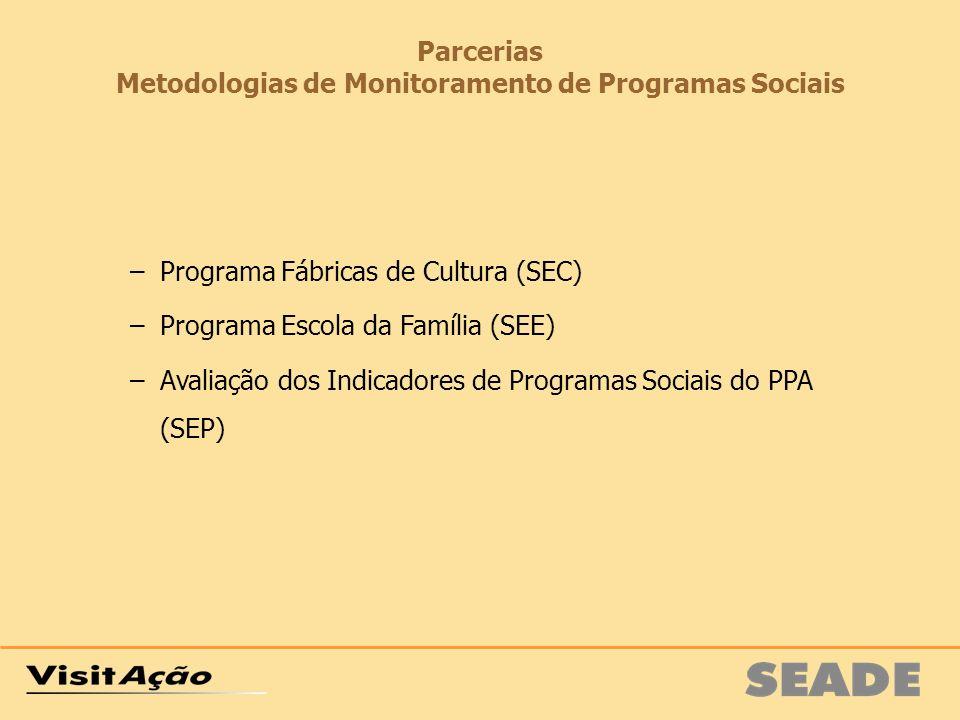 Parcerias Metodologias de Monitoramento de Programas Sociais