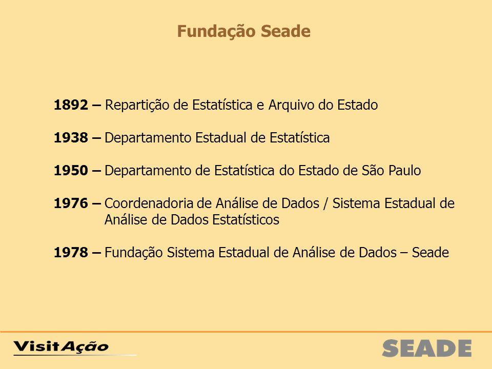 Fundação Seade 1892 – Repartição de Estatística e Arquivo do Estado