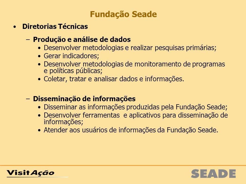Fundação Seade Diretorias Técnicas Produção e análise de dados
