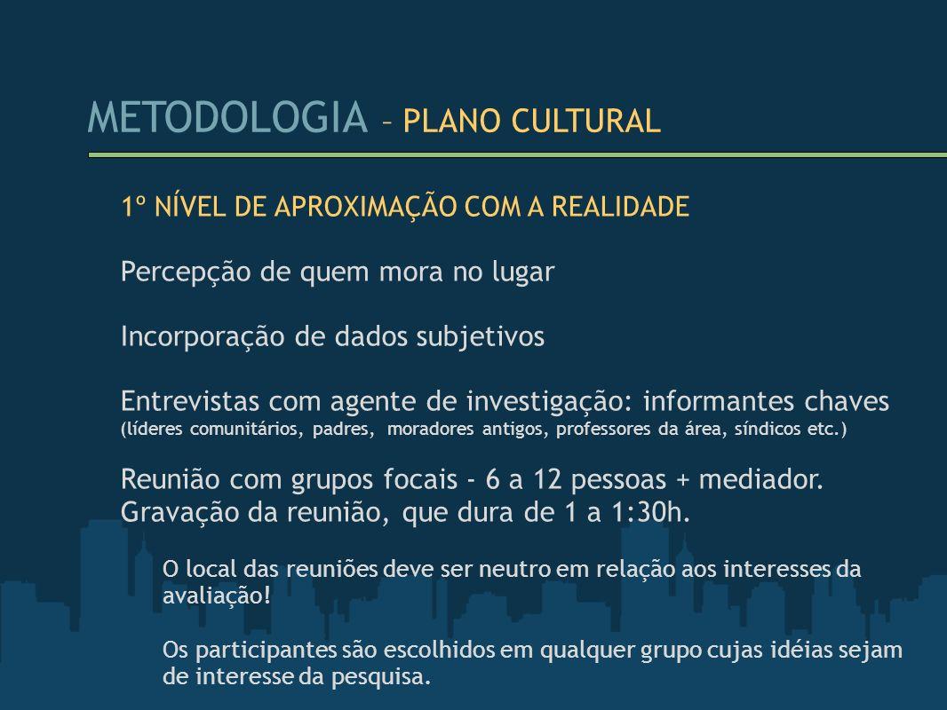 METODOLOGIA – PLANO CULTURAL