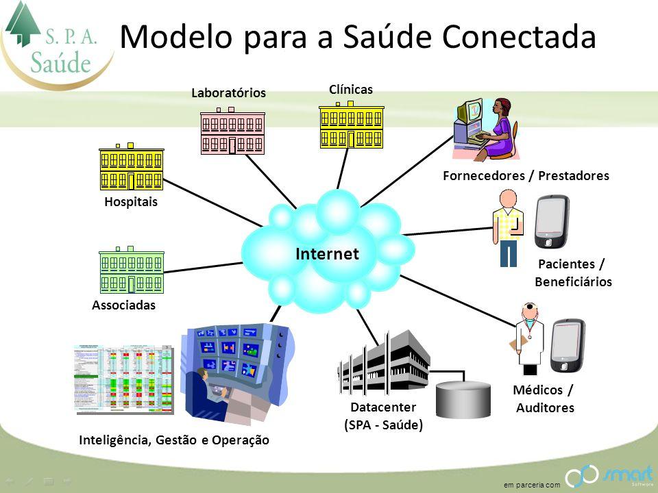 Fornecedores / Prestadores Inteligência, Gestão e Operação