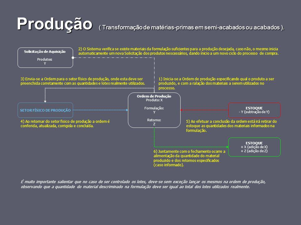 SETOR FÍSICO DE PRODUÇÃO