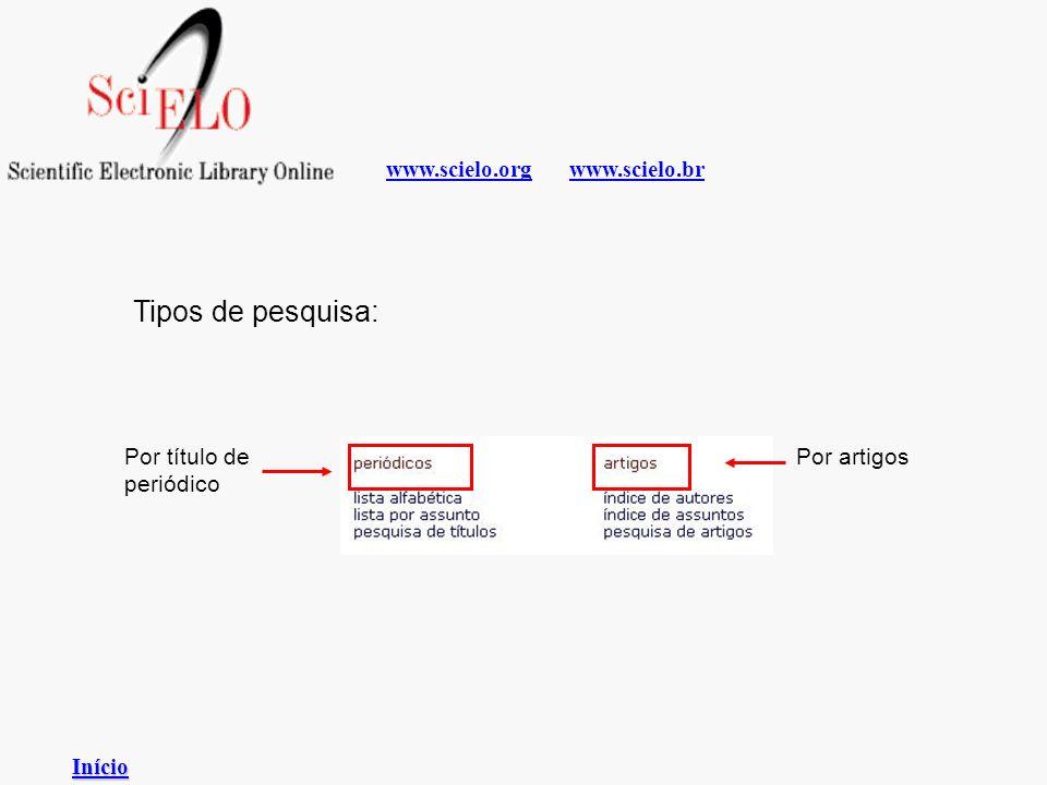 Tipos de pesquisa: www.scielo.org www.scielo.br