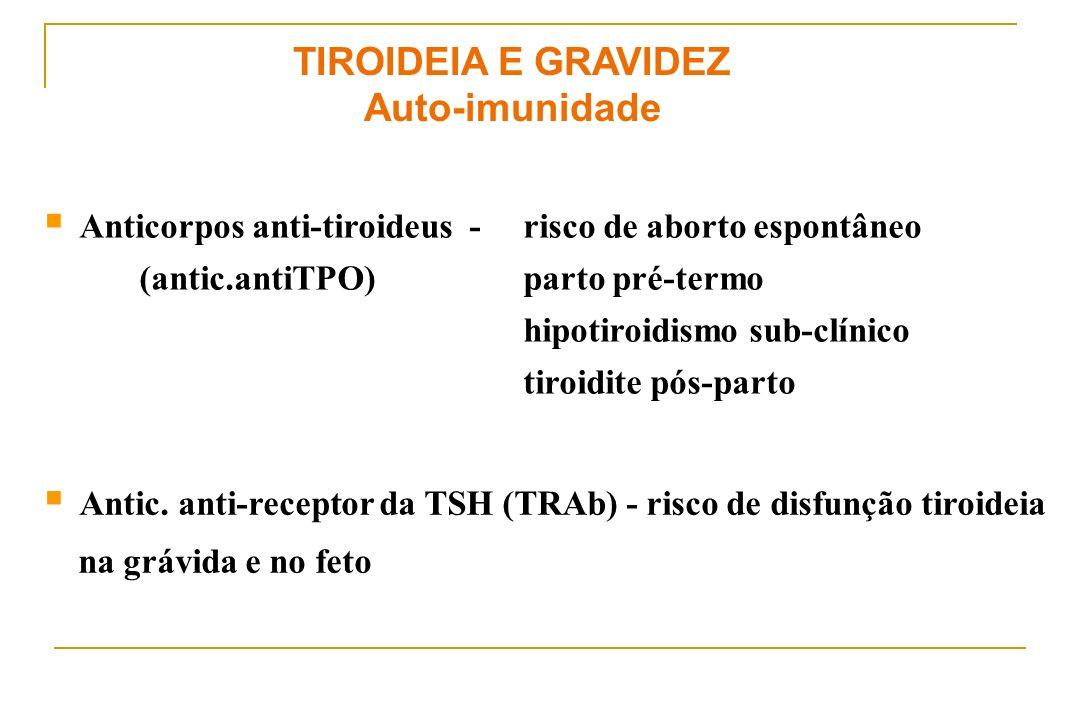 TIROIDEIA E GRAVIDEZ Auto-imunidade