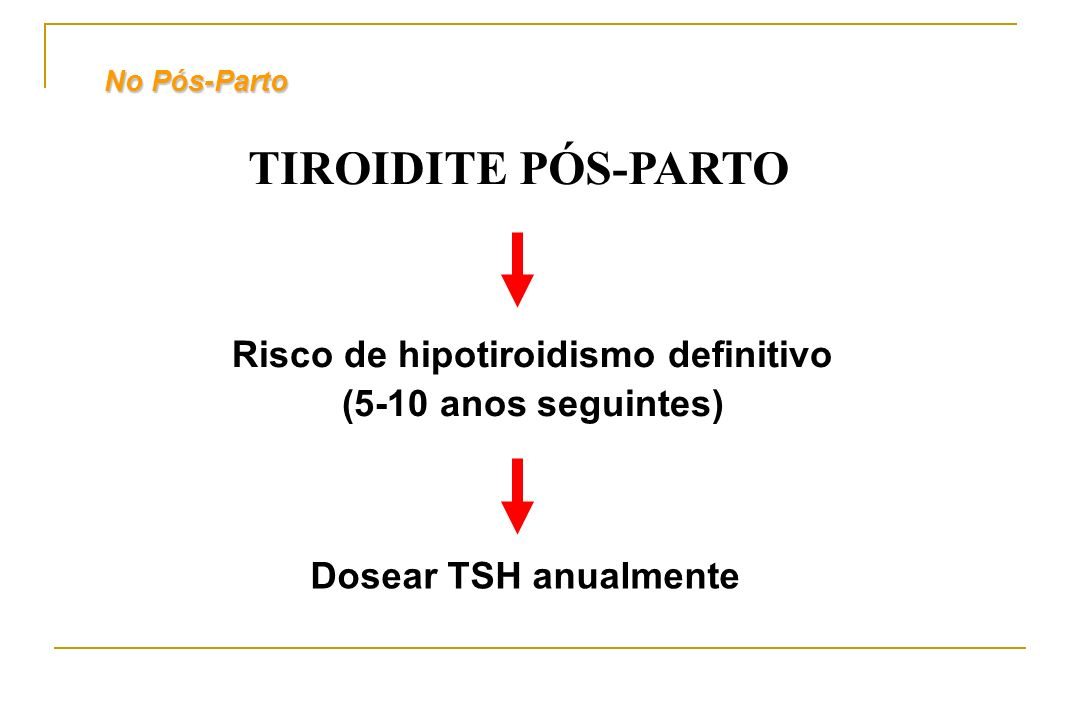 Risco de hipotiroidismo definitivo
