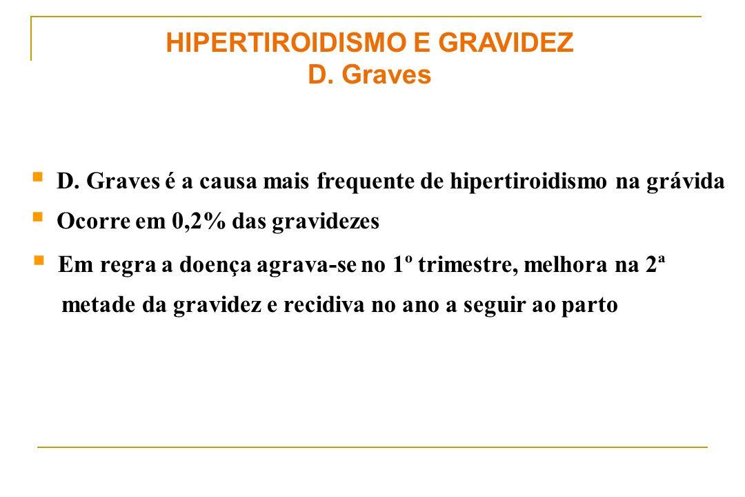 HIPERTIROIDISMO E GRAVIDEZ