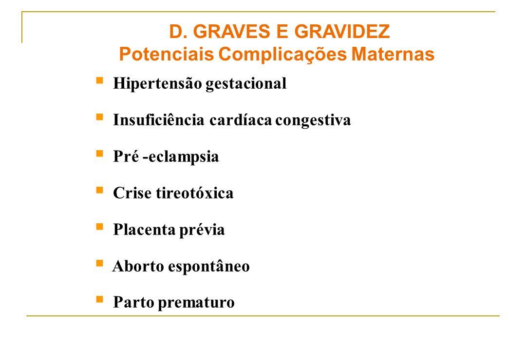 Potenciais Complicações Maternas