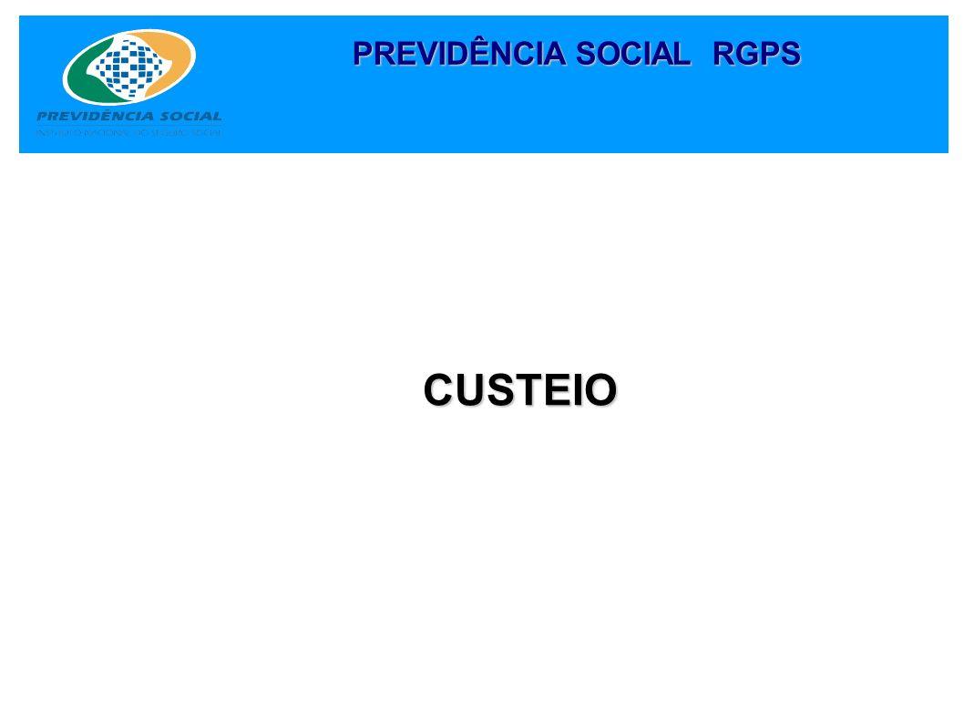 PREVIDÊNCIA SOCIAL RGPS