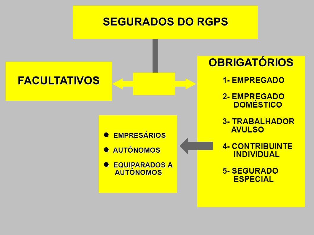 SEGURADOS DO RGPS OBRIGATÓRIOS FACULTATIVOS