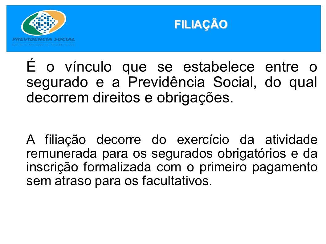 FILIAÇÃO É o vínculo que se estabelece entre o segurado e a Previdência Social, do qual decorrem direitos e obrigações.