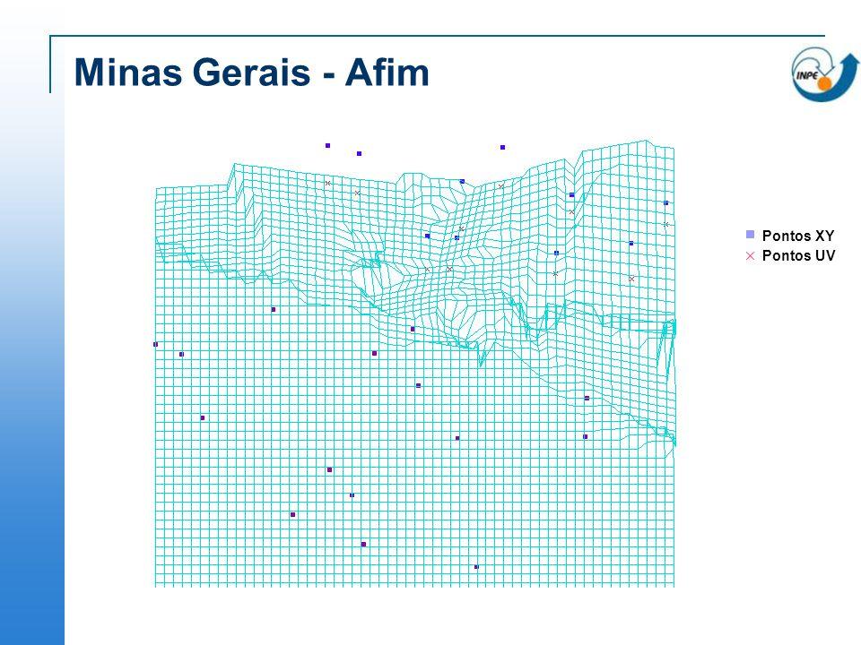 Minas Gerais - Afim Pontos XY Pontos UV