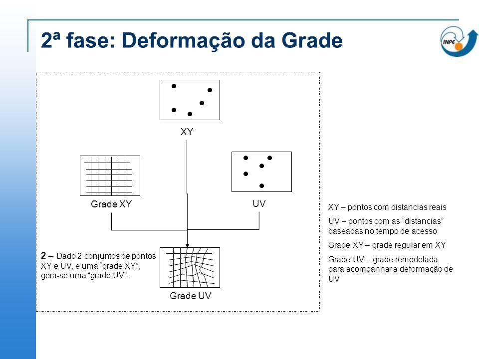 2ª fase: Deformação da Grade