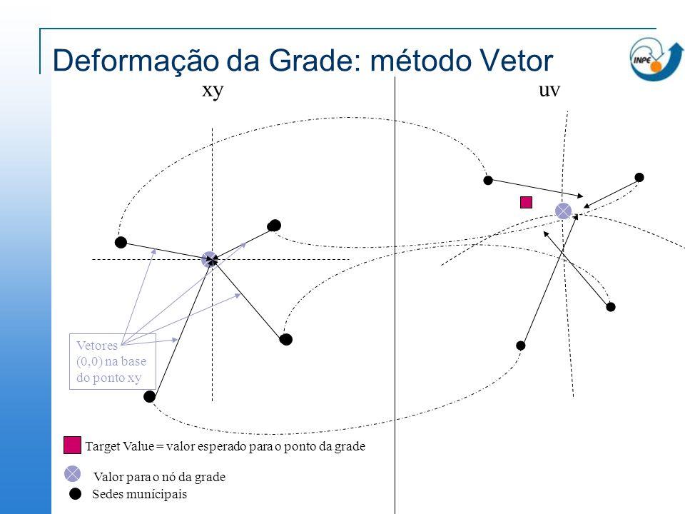 Deformação da Grade: método Vetor
