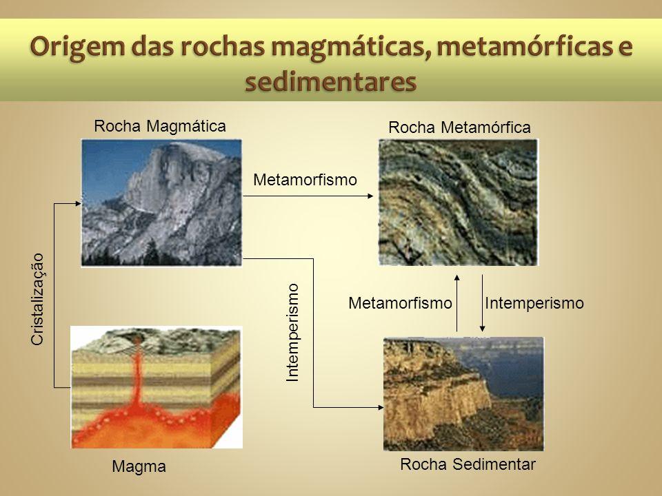 Origem das rochas magmáticas, metamórficas e sedimentares