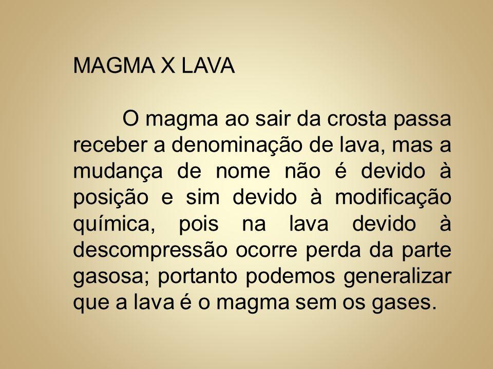 MAGMA X LAVA