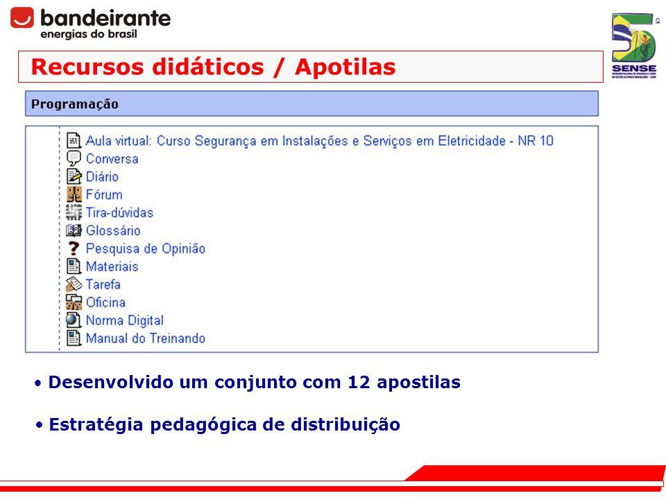 Recursos didáticos / Apotilas