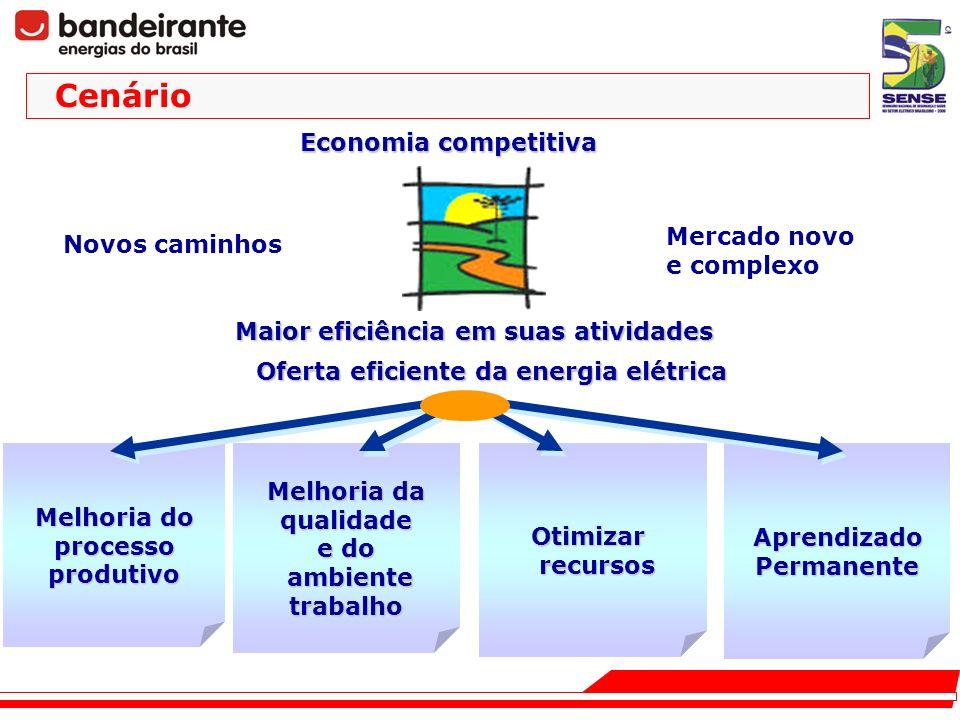 Cenário Economia competitiva Mercado novo Novos caminhos e complexo