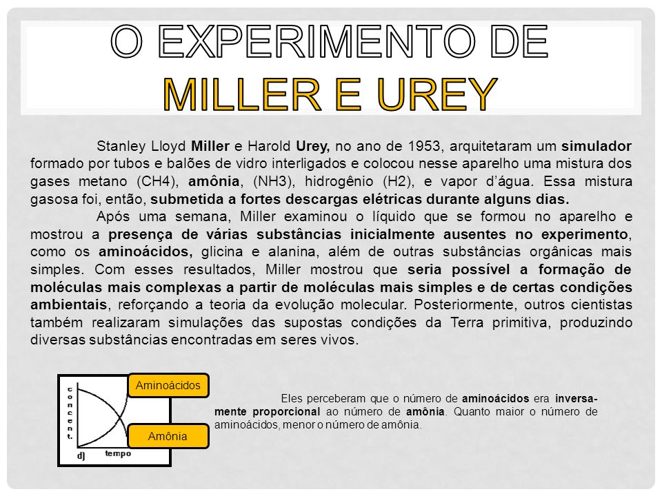 O Experimento de Miller e UREY