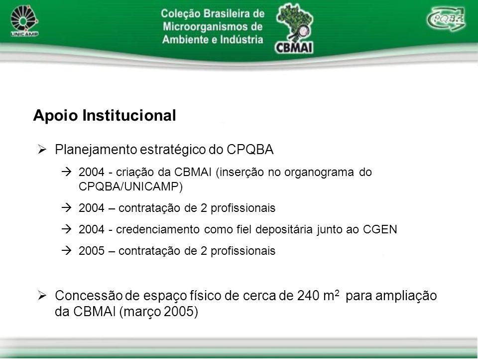 Apoio Institucional Planejamento estratégico do CPQBA
