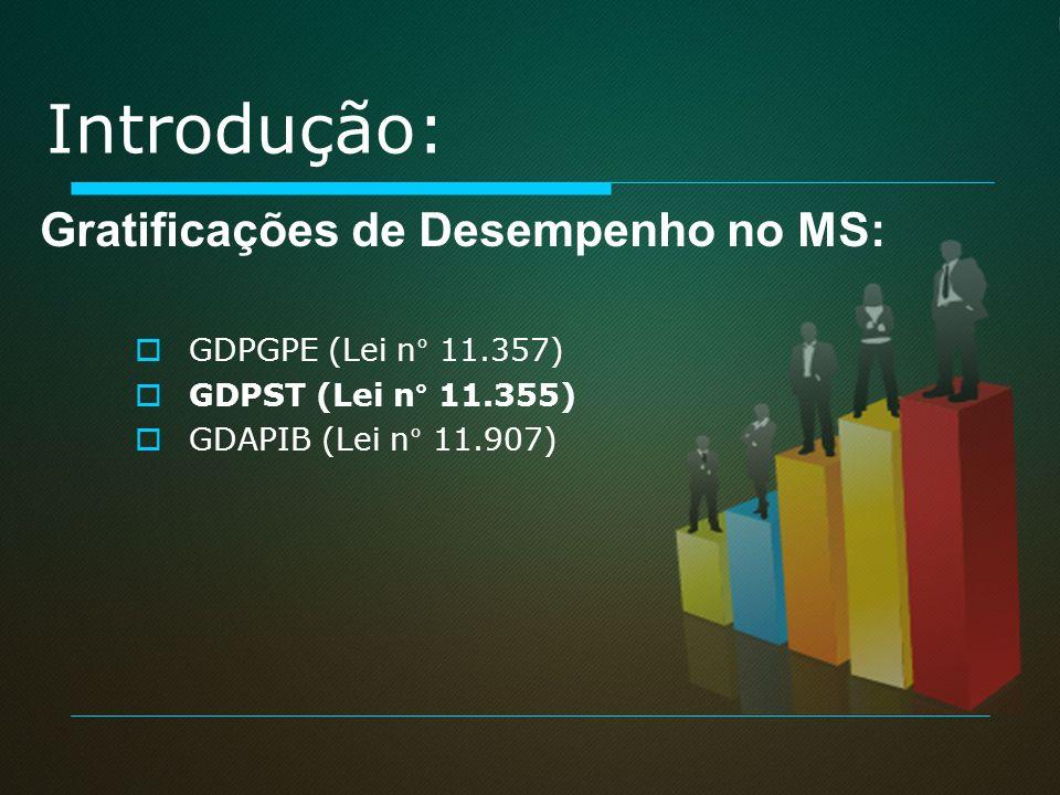 Introdução: Gratificações de Desempenho no MS: GDPGPE (Lei n° 11.357)