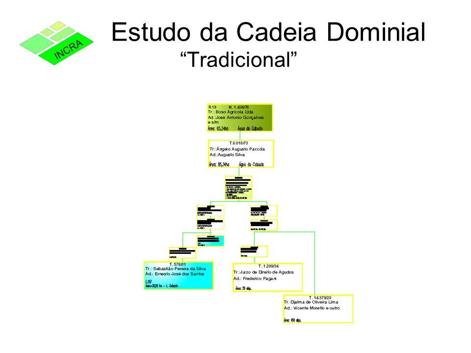 Estudo da Cadeia Dominial Tradicional