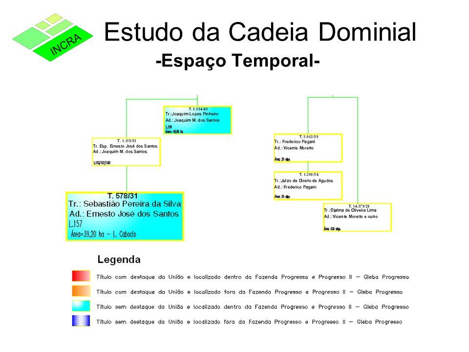 Estudo da Cadeia Dominial -Espaço Temporal-