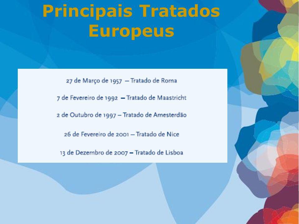 Principais Tratados Europeus