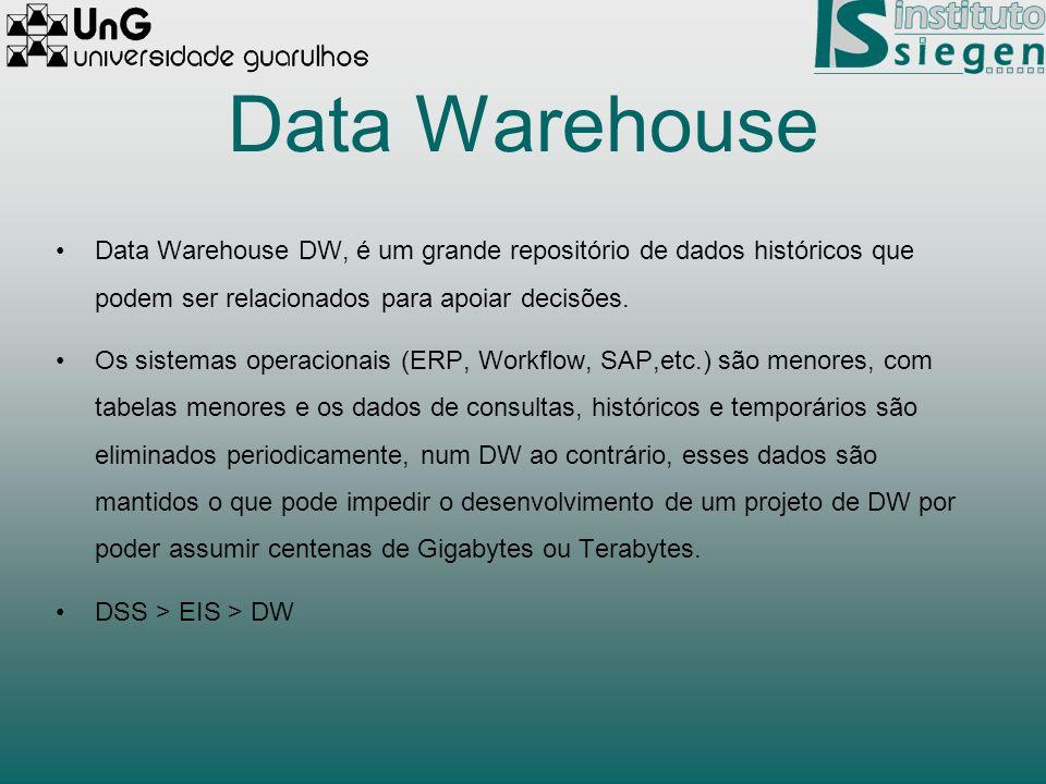 Data Warehouse Data Warehouse DW, é um grande repositório de dados históricos que podem ser relacionados para apoiar decisões.