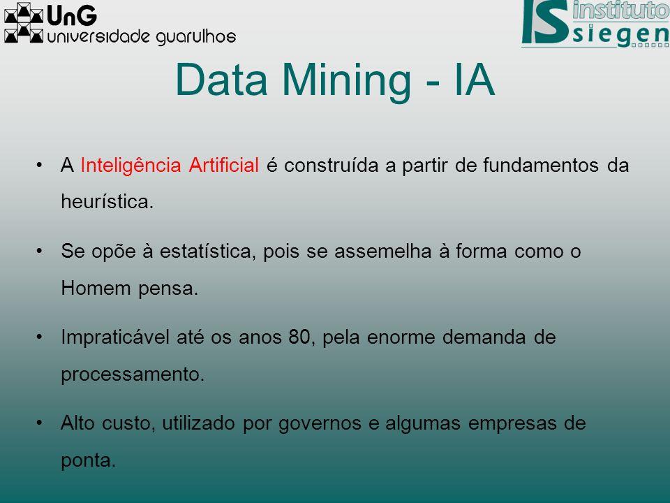 Data Mining - IA A Inteligência Artificial é construída a partir de fundamentos da heurística.