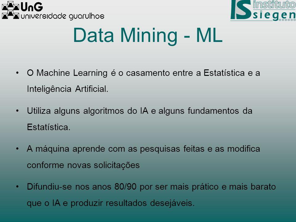 Data Mining - ML O Machine Learning é o casamento entre a Estatística e a Inteligência Artificial.