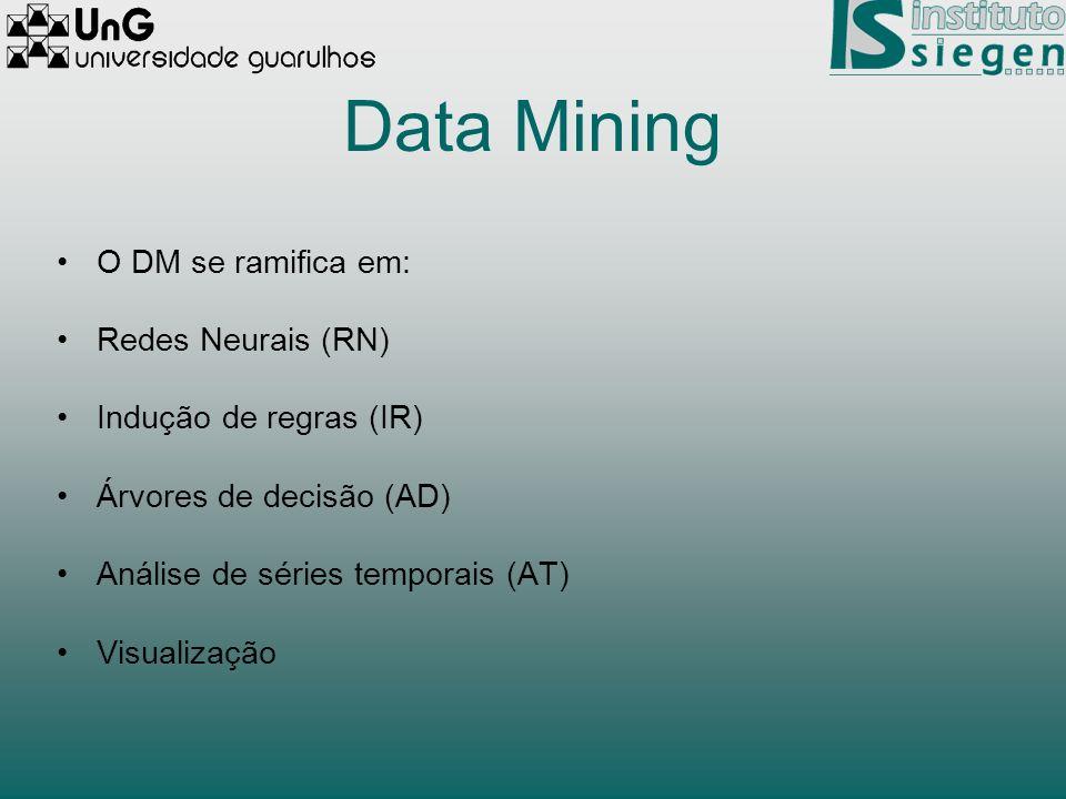 Data Mining O DM se ramifica em: Redes Neurais (RN)