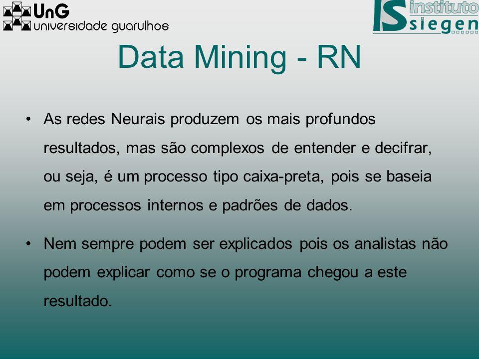 Data Mining - RN