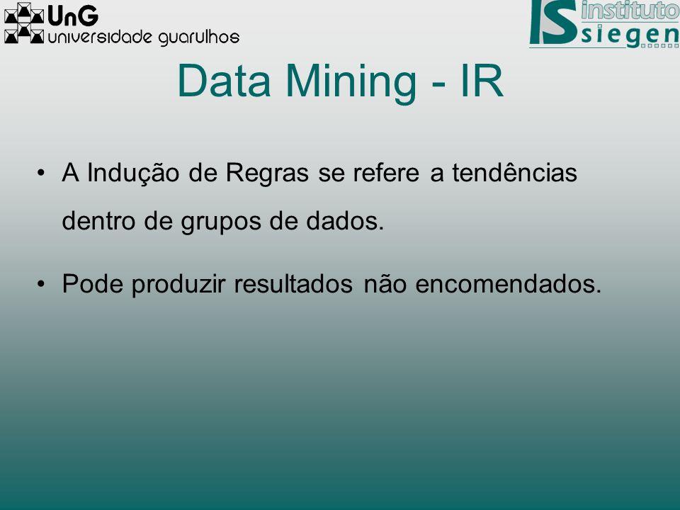 Data Mining - IR A Indução de Regras se refere a tendências dentro de grupos de dados.