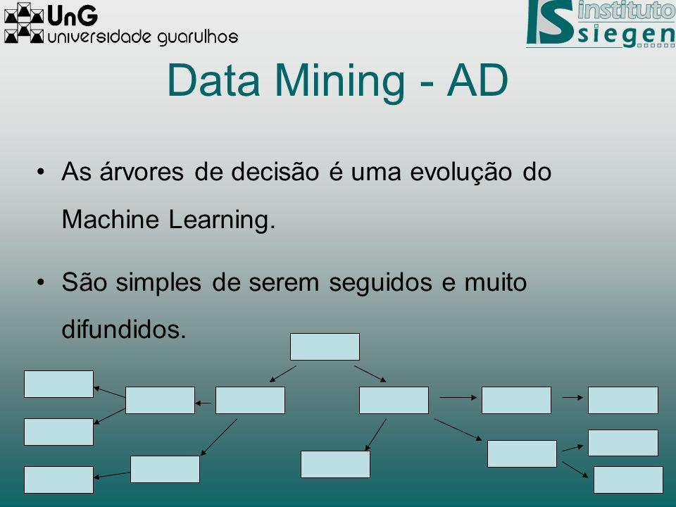 Data Mining - AD As árvores de decisão é uma evolução do Machine Learning.
