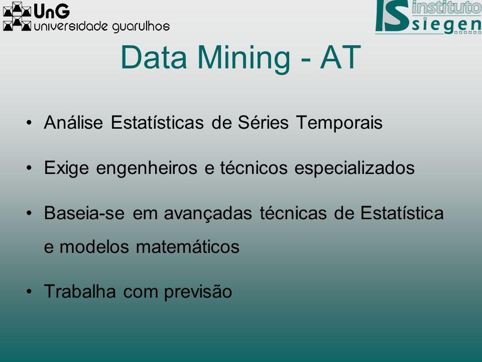 Data Mining - AT Análise Estatísticas de Séries Temporais