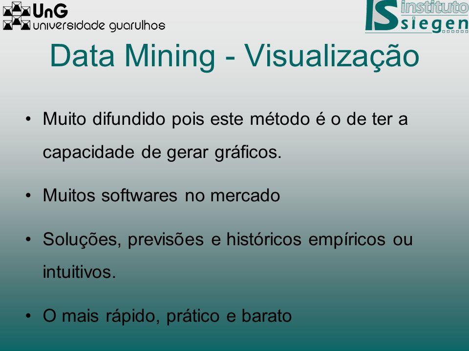 Data Mining - Visualização