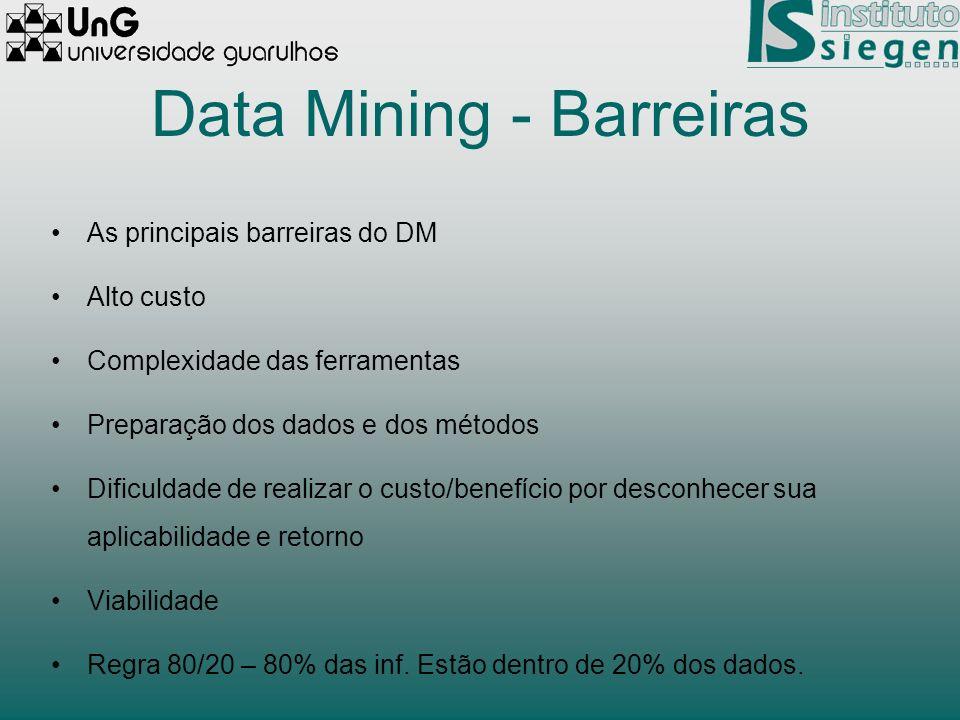 Data Mining - Barreiras