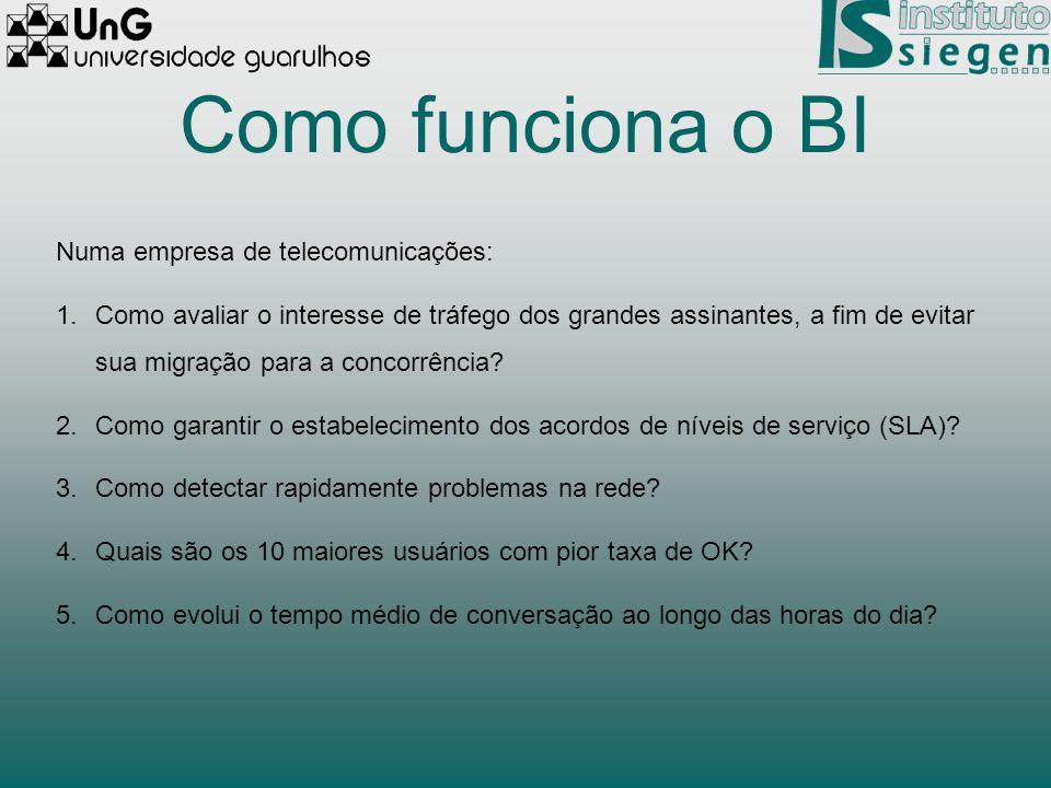 Como funciona o BI Numa empresa de telecomunicações: