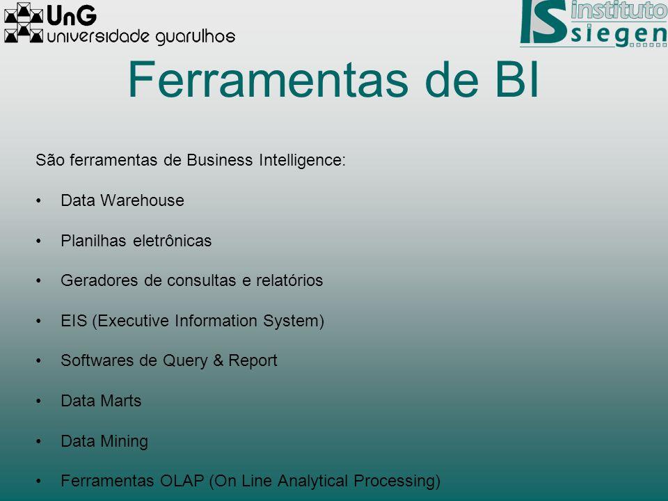 Ferramentas de BI São ferramentas de Business Intelligence:
