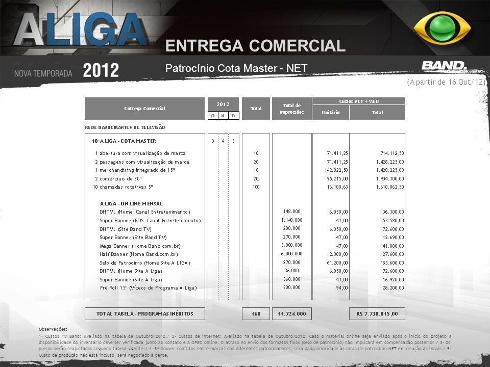 ENTREGA COMERCIAL Patrocínio Cota Master - NET (A partir de 16 Out/12)