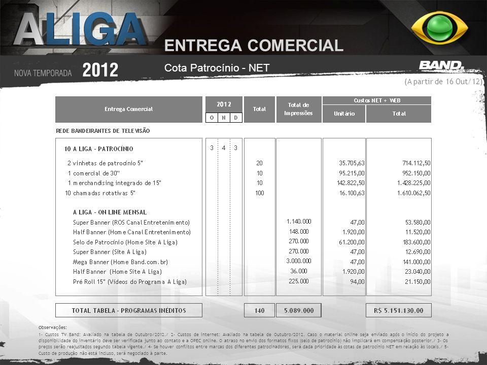 ENTREGA COMERCIAL Cota Patrocínio - NET (A partir de 16 Out/12)