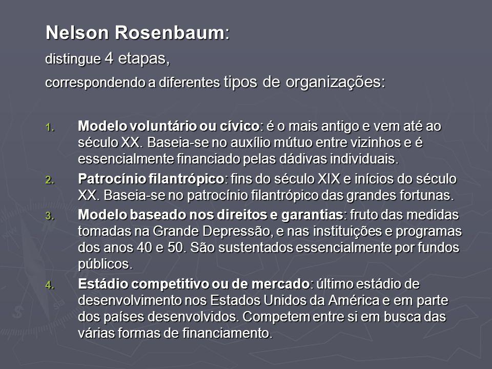 Nelson Rosenbaum: distingue 4 etapas,
