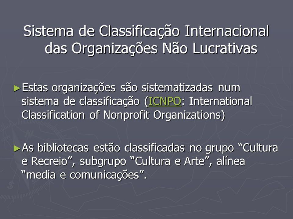 Sistema de Classificação Internacional das Organizações Não Lucrativas