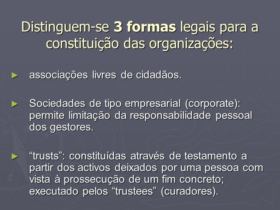 Distinguem-se 3 formas legais para a constituição das organizações: